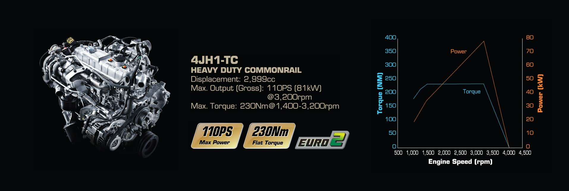 Elf NLR Pro - Universal Motor 宇宙